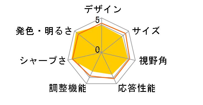 ProLite X2888HS-2 X2888HS-B2 [28インチ マーベルブラック]のユーザーレビュー