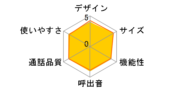 シャープ JD-G32CL