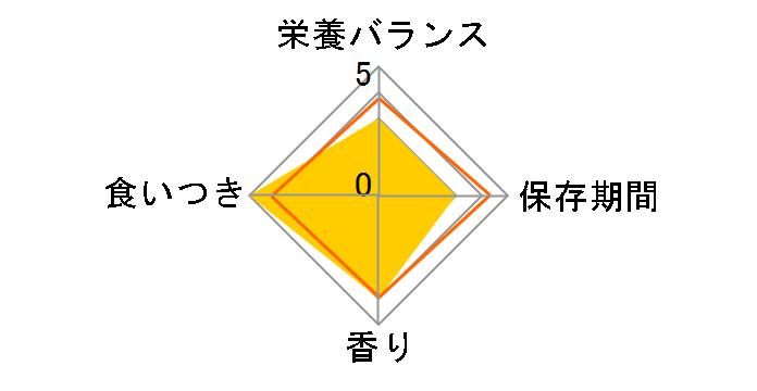 チャオ ミルキーちゅ〜る とりささみ&日本海産かに 14gx4本