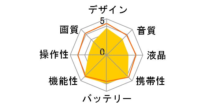 Everio R GZ-RX670-D [サンライズオレンジ]のユーザーレビュー