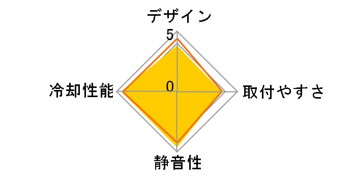 サイズ IZUNA SCIZN-1000I