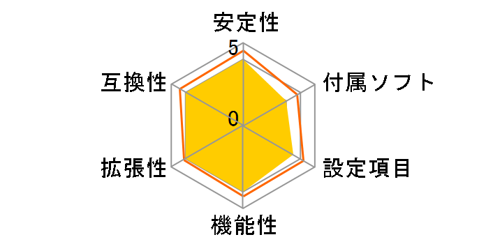 C7H270-CG-MLのユーザーレビュー