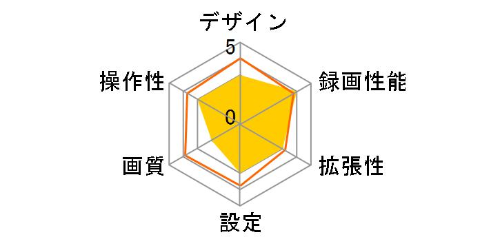 TOHO DIXIA DX-HDR100RC