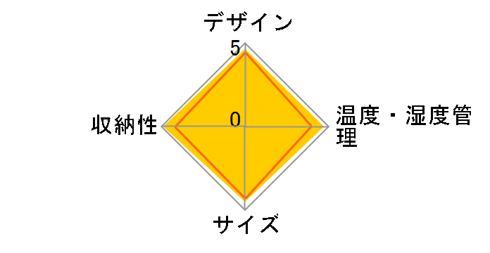 CD-30W