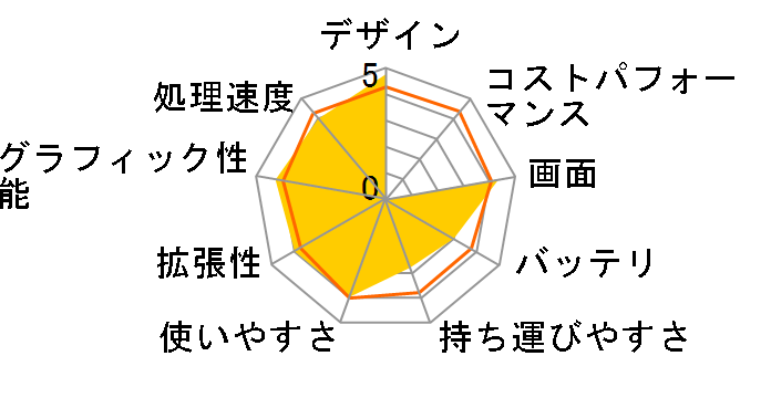 富士通 FMV LIFEBOOK AH90/B1 FMVA90B1