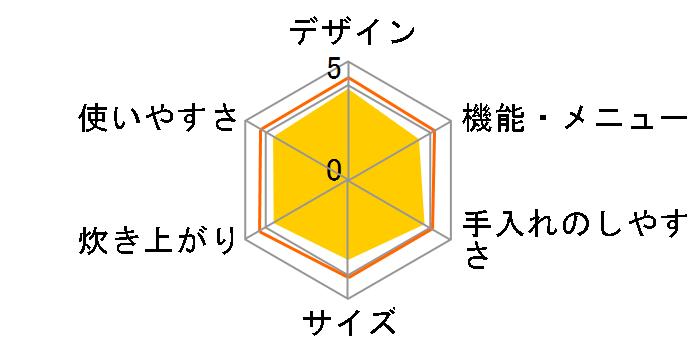 銘柄炊き RC-IB50のユーザーレビュー
