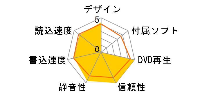 BDR-S11J-BK [ピアノブラック]のユーザーレビュー