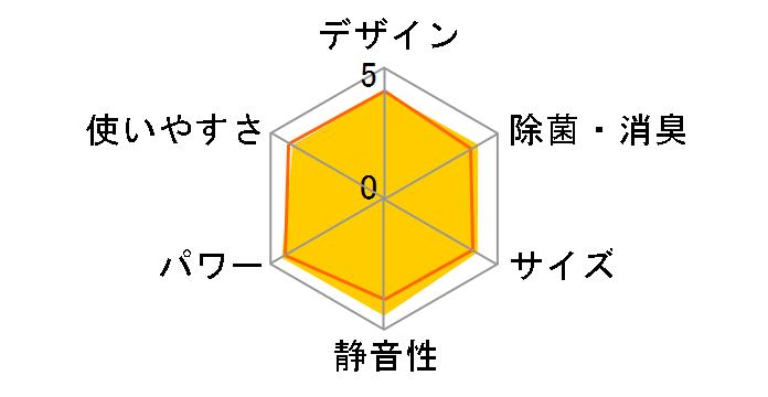 霧ヶ峰 MSZ-GE2217のユーザーレビュー