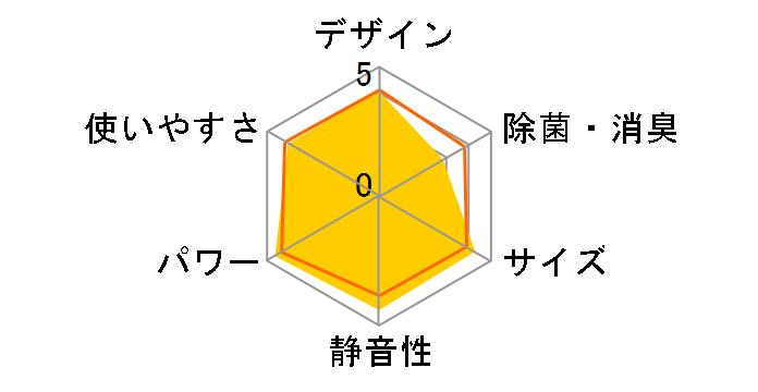 三菱電機 霧ヶ峰 MSZ-GE4017S
