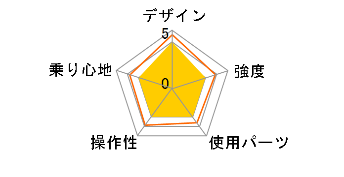 ルノー MAGNESIUM 8(MG-FDB167) [Jet Silver]