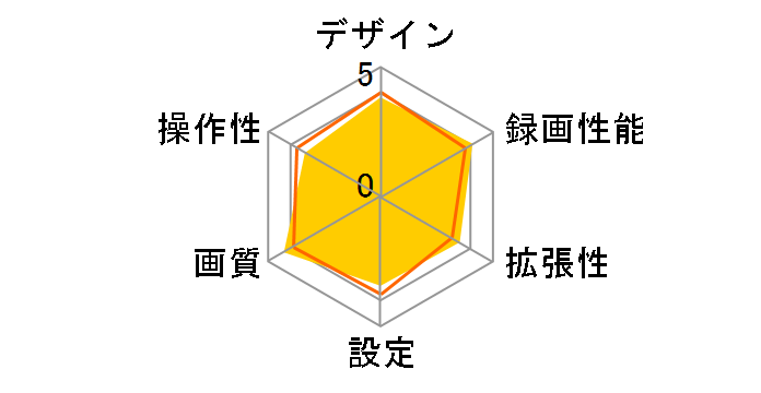コムテック HDR-352GHP