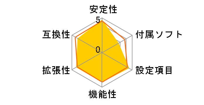 X370 Taichiのユーザーレビュー