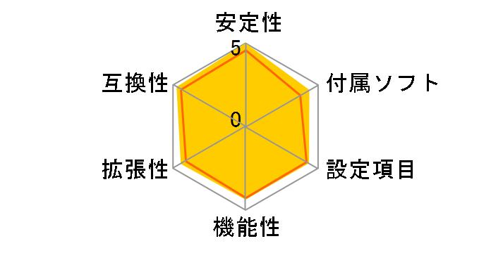 PRIME B350-PLUSのユーザーレビュー