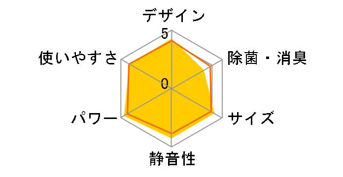 霧ヶ峰 MSZ-GV2217-W [ピュアホワイト]