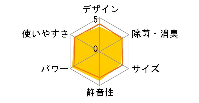 霧ヶ峰 MSZ-GV3617-W [ピュアホワイト]のユーザーレビュー