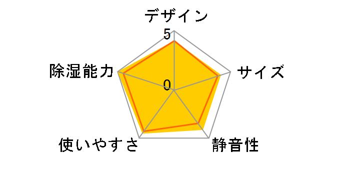 コロナ CD-S6317(W) [ホワイト]