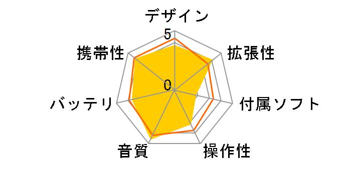 ONKYO rubato DP-S1(B) [16GB]
