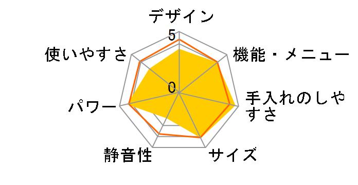 アイリスオーヤマ IMB-FM18-5 [50Hz専用(東日本)]