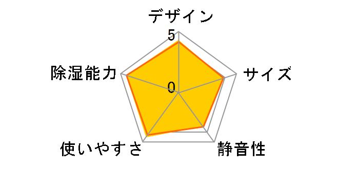 コロナ CD-P6317