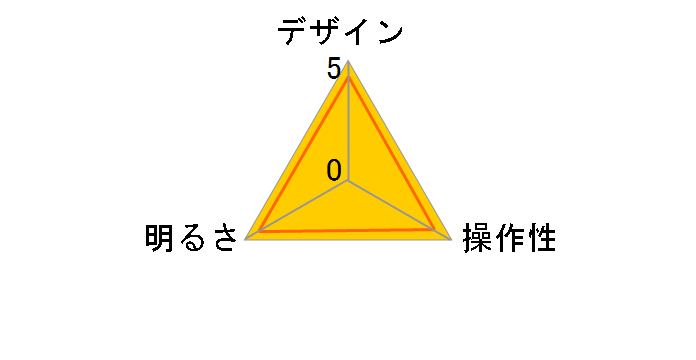 ヤザワコーポレーション CFLE09N06BK [ブラック]