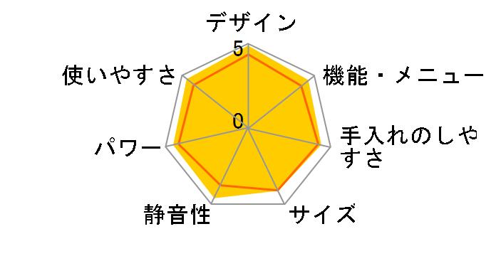 3つ星 ビストロ NE-BS804-W [ホワイト]のユーザーレビュー