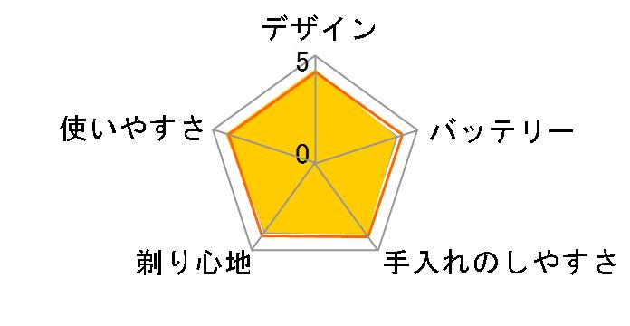 ラムダッシュ ES-ST8P-R [赤]のユーザーレビュー
