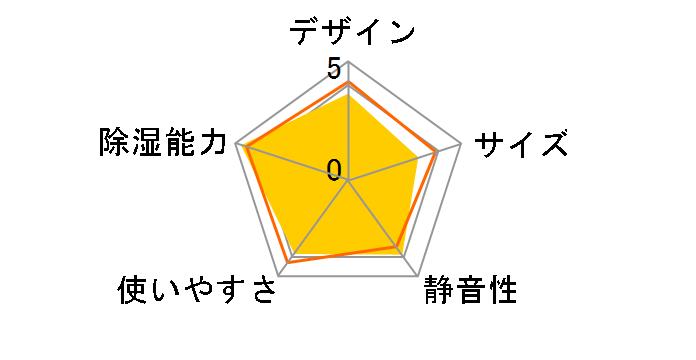アイリスオーヤマ DCE-120