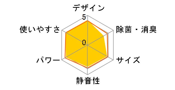 富士通ゼネラル nocria AS-C22G