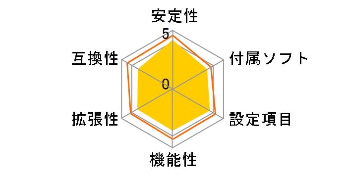 B350M BAZOOKAのユーザーレビュー