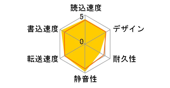 HDV-SA4.0U3/VC