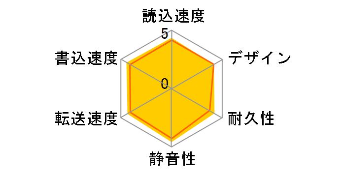 HDV-SQ4.0U3/VC