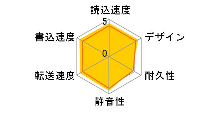 HDV-SQ3.0U3/VC
