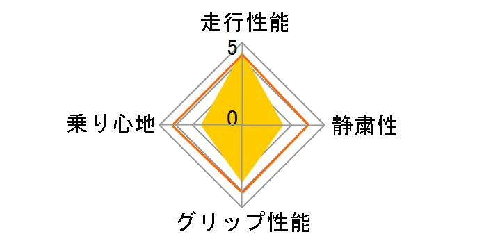 CINTURATO P6 215/50R17 95V XL ユーザー評価チャート
