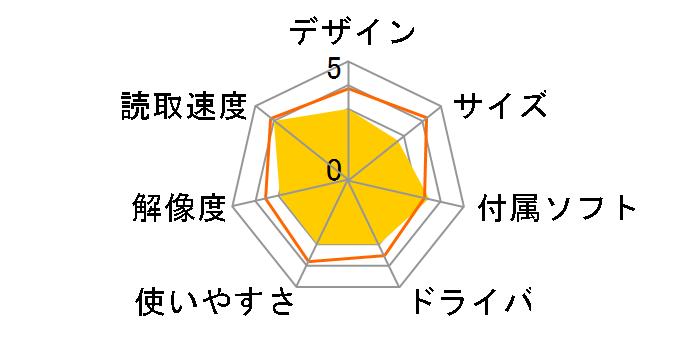 400-SCN041のユーザーレビュー