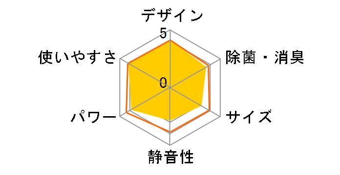 トヨトミ TAD-22HW
