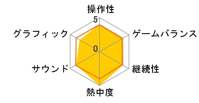 大逆転裁判2 - 成歩堂龍ノ介の覺悟 -のユーザーレビュー