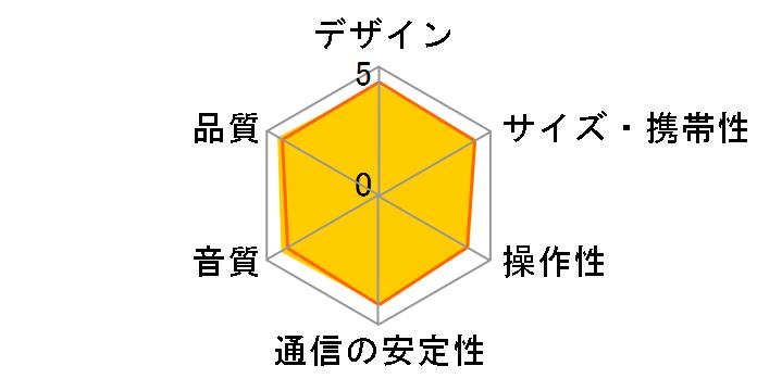 SRS-XB20 (R) [オレンジレッド]のユーザーレビュー