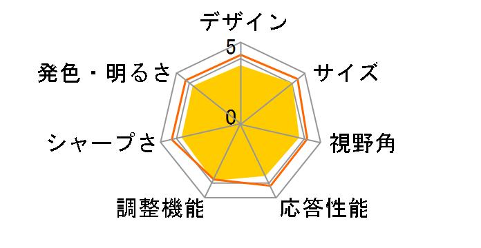 43UD79-B [42.5インチ]のユーザーレビュー