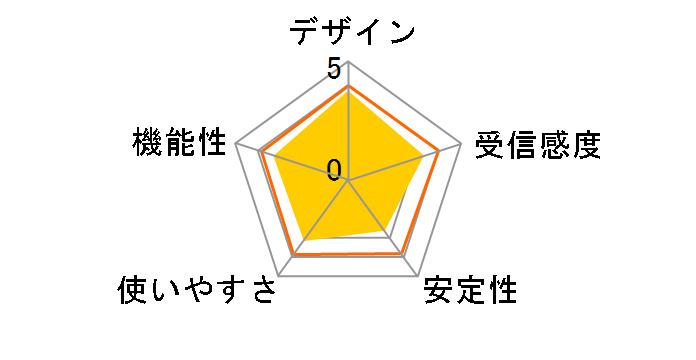 バッファロー WI-U3-866DS