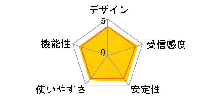 バッファロー WI-U2-433DMS
