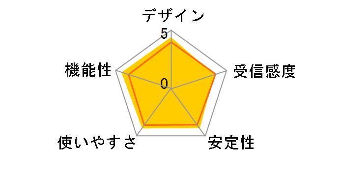 バッファロー WLI-UC-GNM2S