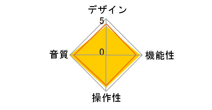 Nmode X-DP10
