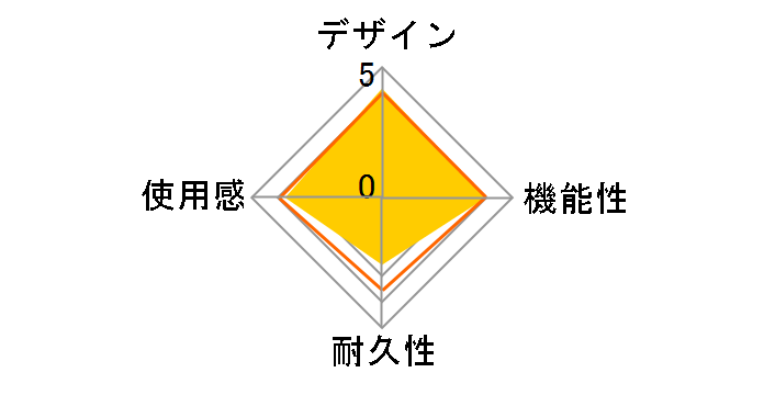 Joy-Con (L)/(R) HAC-A-JAFAA [ネオングリーン/ネオンピンク]のユーザーレビュー