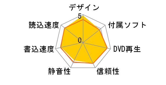 BRXL-PT6U2V-RDD [レッド]のユーザーレビュー
