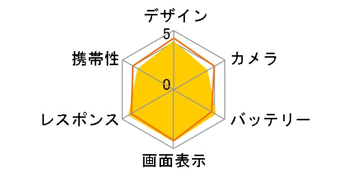 AQUOS R SH-03J docomo [Mercury Black]のユーザーレビュー