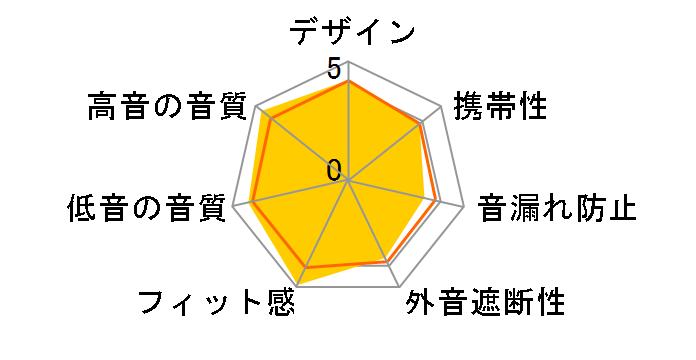 Fumine DH307-A1Bk