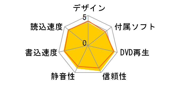 BDR-211JBK [ブラック]のユーザーレビュー