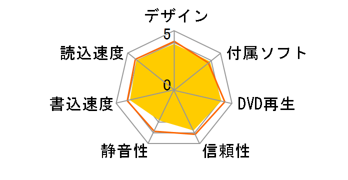BRXL-PT6U3-BKD [ブラック]