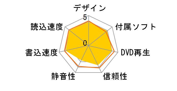 BRXL-PT6U3-WHD [ホワイト]のユーザーレビュー