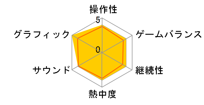 Code:Realize 〜彩虹の花束〜 [通常版]のユーザーレビュー